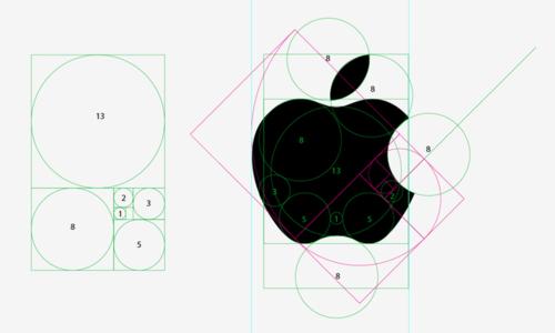 "... (""Tai-Wiki-Widbee""): Fibonacci construction of the Apple logo"