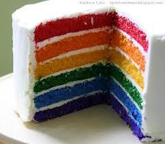 resep cara membuat bolu (cake) kukus rainbow