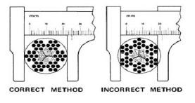 Cara Mengukur Diameter Wire Rope