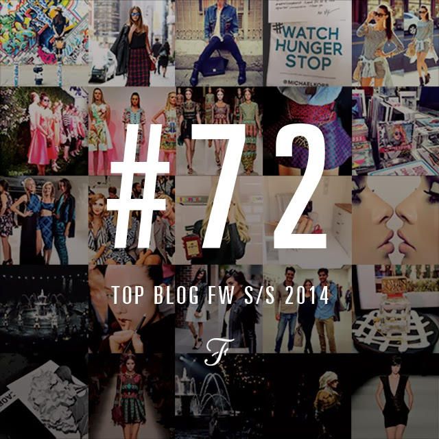 Fohr Card's Top #NYFW Influencers