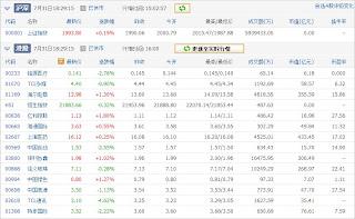 中国株コバンザメ投資ウォッチ銘柄watch20130731