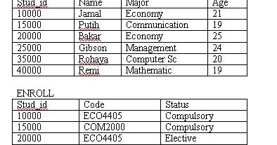 stpm computing coursework 2011 Joined: feb 2011 hi guys, i am doing top course in engineering now is chemical engineering, if stpm student, if you don't have 400.