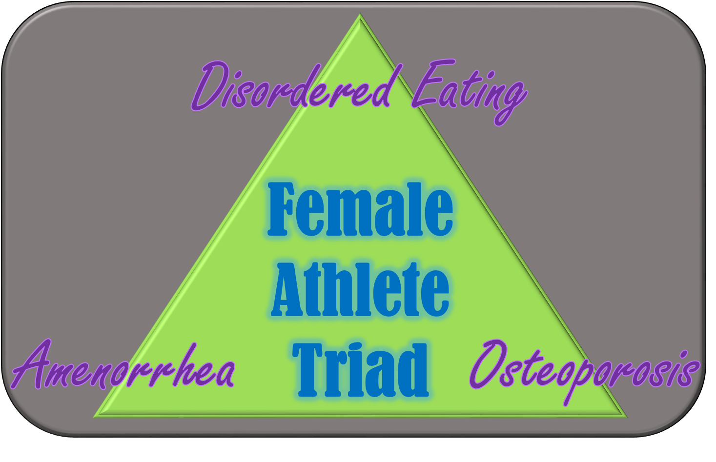 female athlete triad As a student-athlete, michigan public health doctoral student traci carson  developed the 'female athlete triad' - a relationship of menstrual.