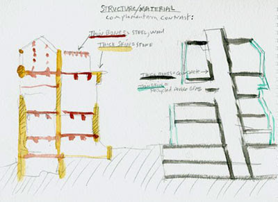 a sketch by Steven Holl showing the antiquated Art School on the left and his contemporary proposal on the right - fantastic!