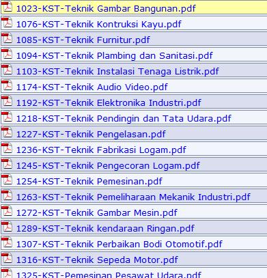 Kisi-Kisi Uji Kompetensi Siswa SMK Tahun Diklat 2015/2016