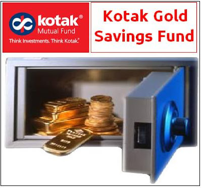 Kotak Gold Savings Fund
