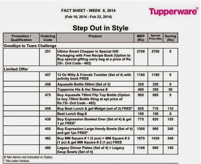 Tupperware fact sheet week 7,2014