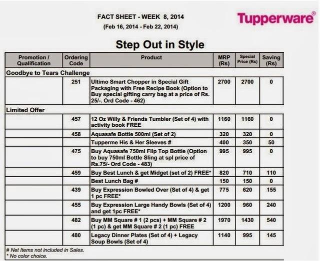 Tupperware fact sheet week 7,2014