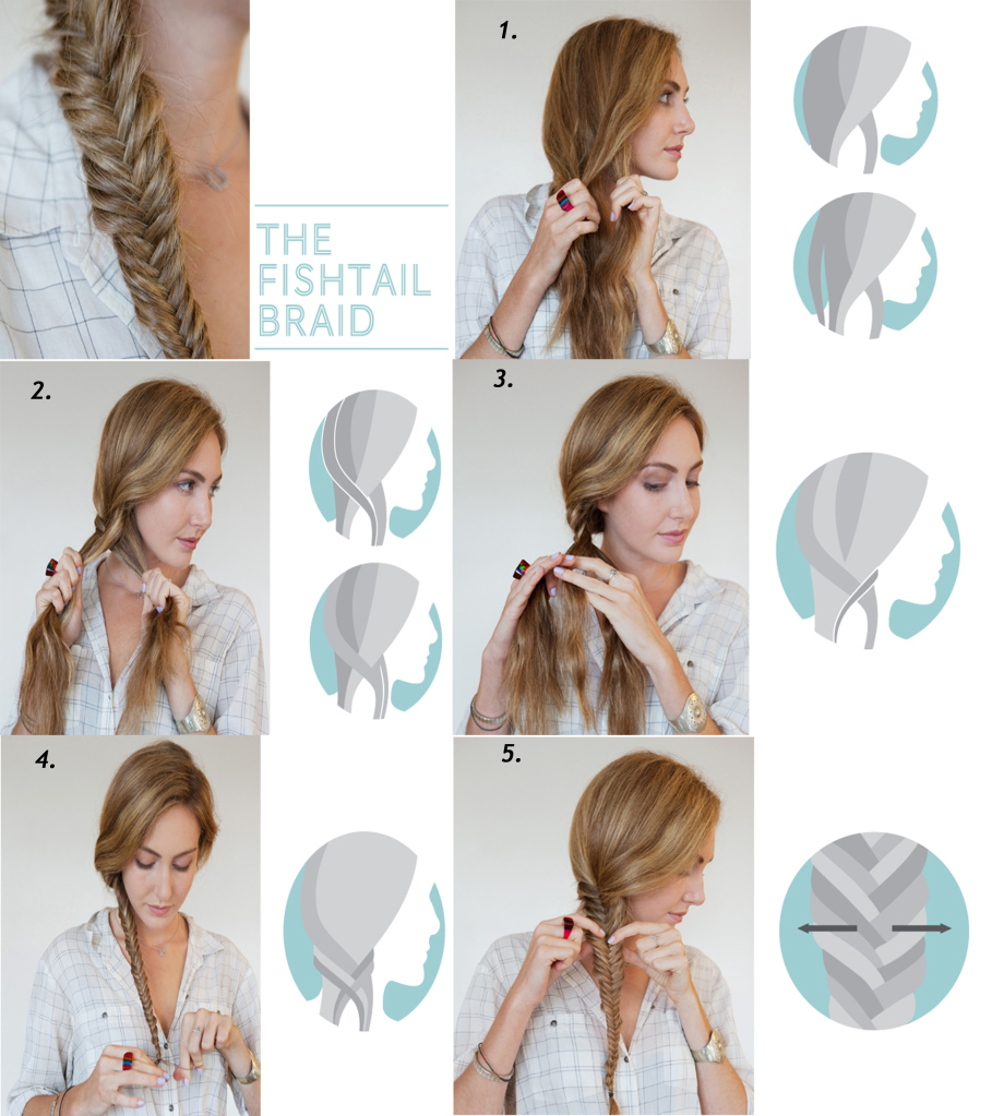 how to fish tail braid - photo #1