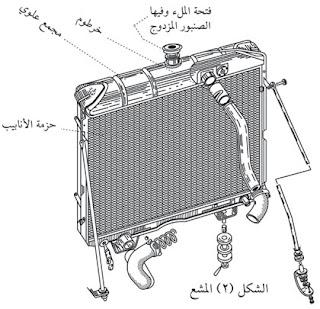 شرح الريداتير,مخارج الريداتير,نظام تبريد المحرك,تبريد المحرك بالماء