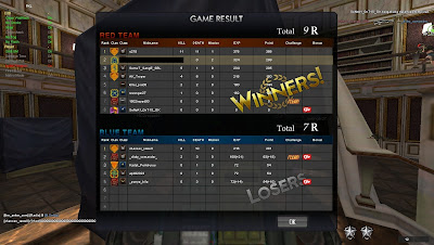 Cheat PB Point Blank 16 November 2012 Terbaru, Putupunyablog