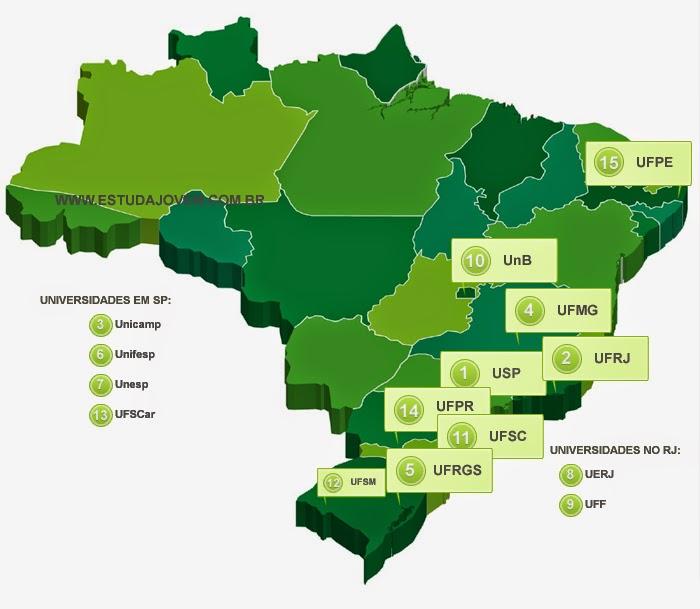 quais sao as melhores universidades do brasil