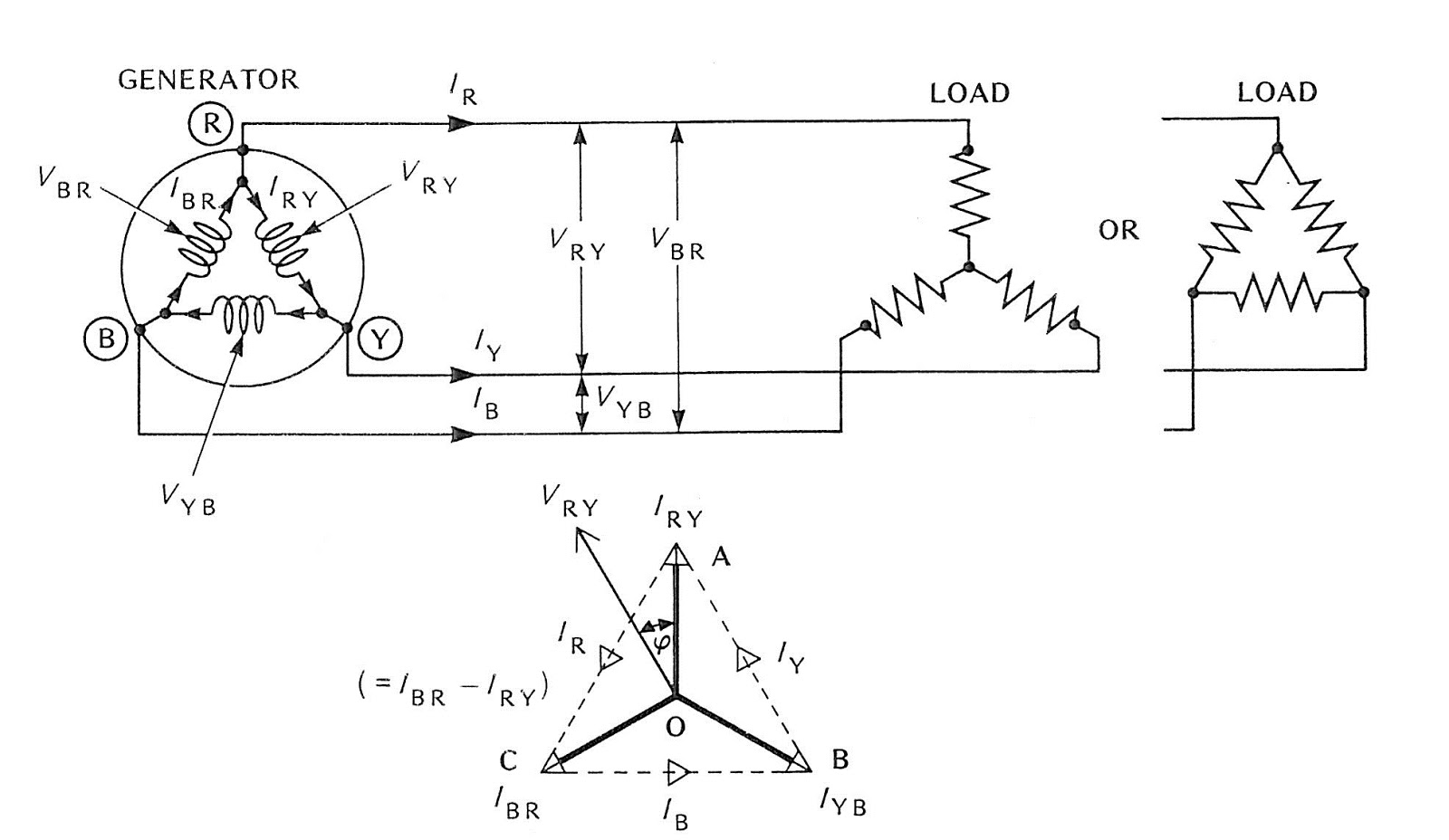 Engineering photosvideos and articels engineering search engine where all these are vector quantities figure 79 delta connection currents ccuart Choice Image