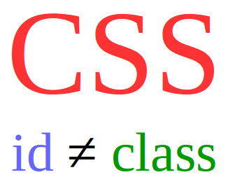 mengenal selector id dan class
