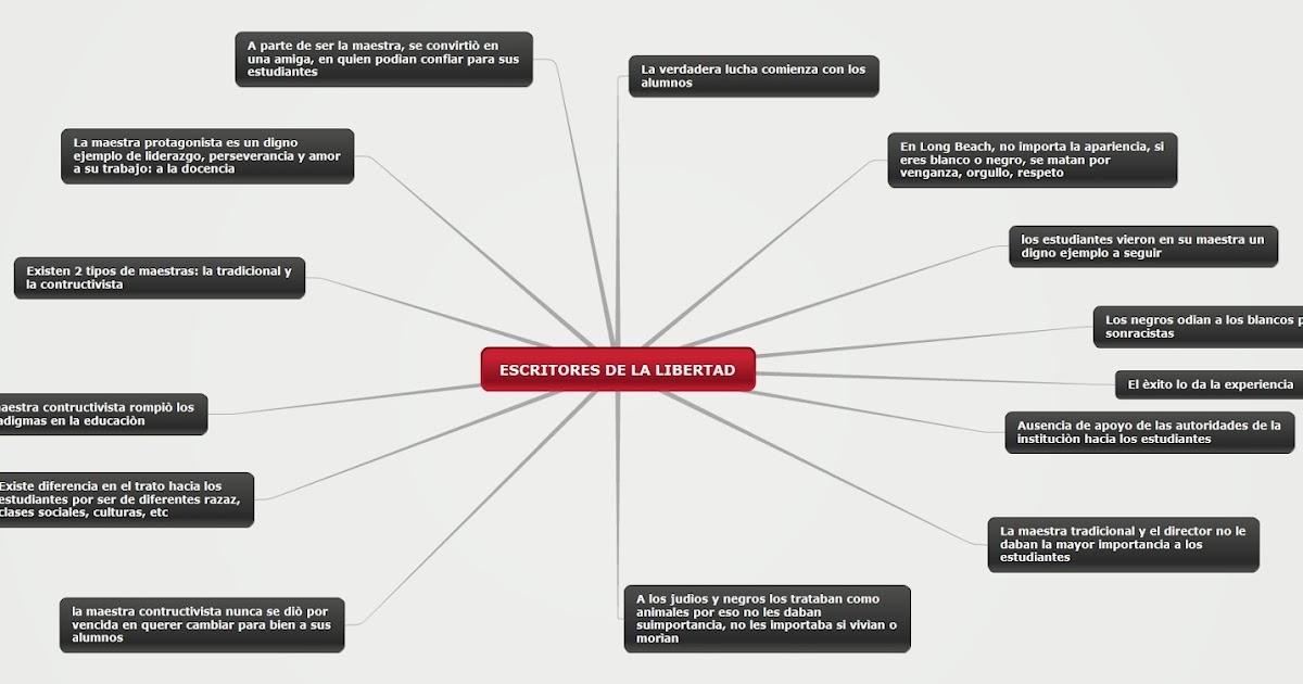 Universidad Y Desarrollo Breve Resumen De La Pelicula