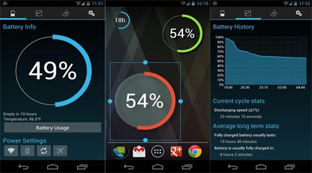 Indikator forex di android jelly bean