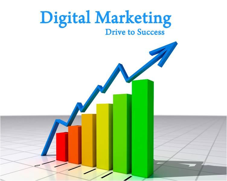 Digital Marketing, SEO, SMO