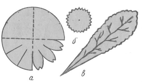 Выкройки лепестков ромашки