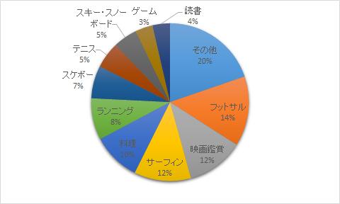 Anime Idols Adalah Hobi Terburuk Menurut Wanita Jepang