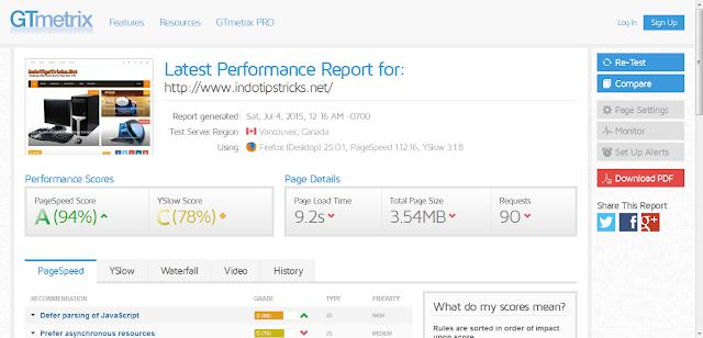Cara Mudah Mengecek Kecepatan Loading Situs Web/ Blog