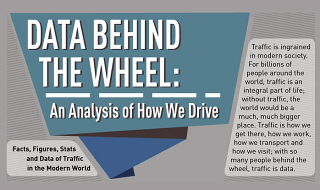 Data Behind the Wheel: An Analysis of How We Drive