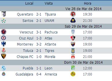 http://vivoelfutbol.com.mx/futbolmexicano.php?te=80&jo=14