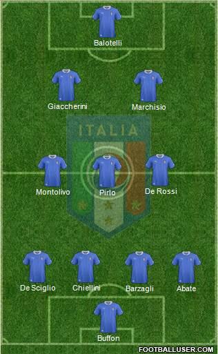 Itália copa das confederações fase de grupos