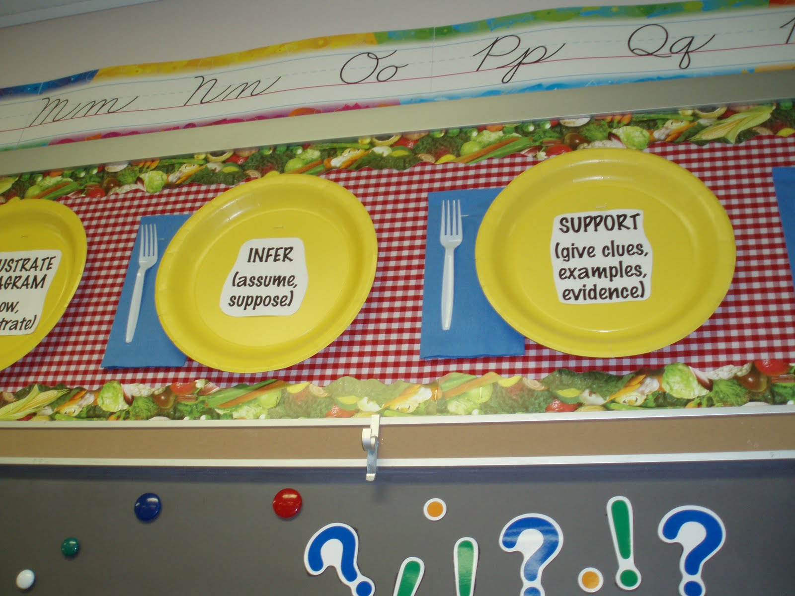 Mrs. Shininger\'s Blog: Food Theme Classroom Decorations