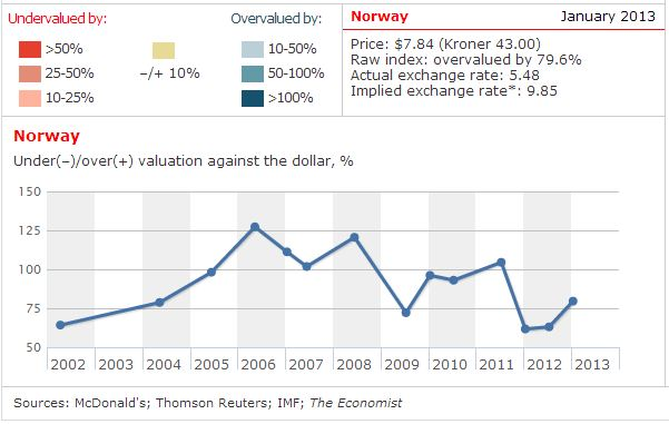 hva er valutakurs