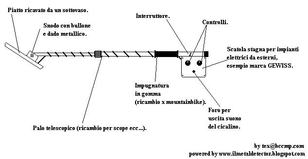 Schema Elettrico Per Metal Detector : Marzo