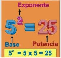http://www.gobiernodecanarias.org/educacion/3/WebC/eltanque/laspotencias/laspotencias_p.html