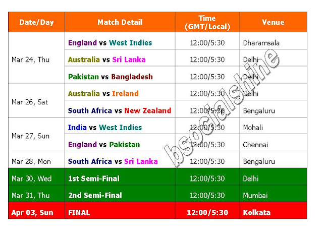 Womens T20 World Cup 2016 Schedule & Time Table,women's t20 world cup 2016 fixture time table,t20 women world cup 2016 schedule,cricket,womens cricket world cup,teams,Twenty20,schedule womens cricket world cup,2016 t20 world cup schedule,womens world cup t20 2016 schedule,schedule women t20,ICC Womens T20 World Cup 2016 Schedule,india,pakistan,20-20 world cup 2016,2016 cricket calendar,t20 world cup 2016 schedule,fixture,time,date,day India, Bangladesh, New Zealand, Sri Lanka, West Indies, Pakistan, England, Ireland , Australia, South Africa