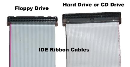 IDE Ya Integrated Drive Electronics ke Kya Karya hai
