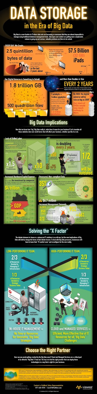 http://infographicsmania.com/big-data-storage/