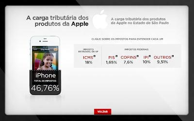 iPhone impostos