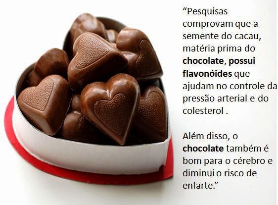 Autossustentável: Benefícios do Chocolate