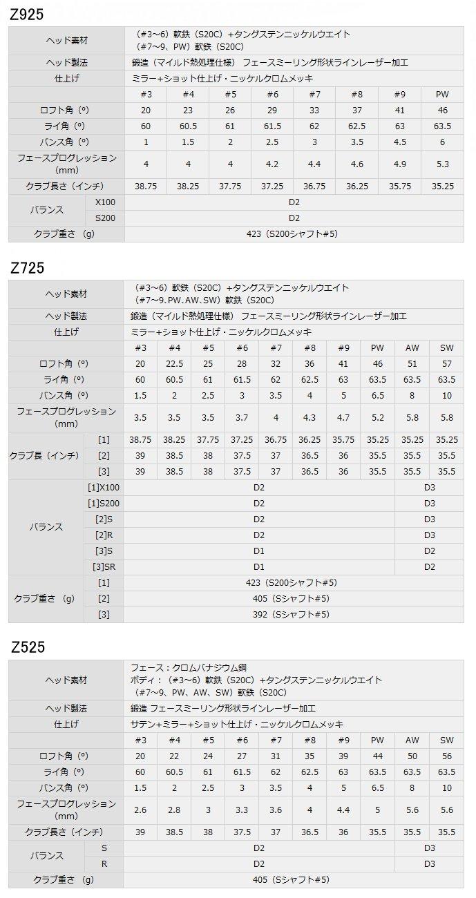 GOLFRANGER | Rakuten Global Market: Srixon Z525 iron, Miyazaki ...
