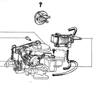 Fungsi Karburator Pada Mobil dan Motor