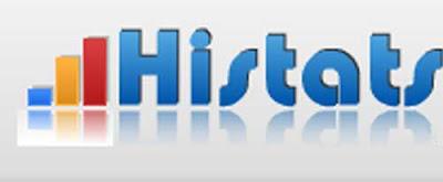 Melihat Pengunjung Usaha Online Kita dengan Histats