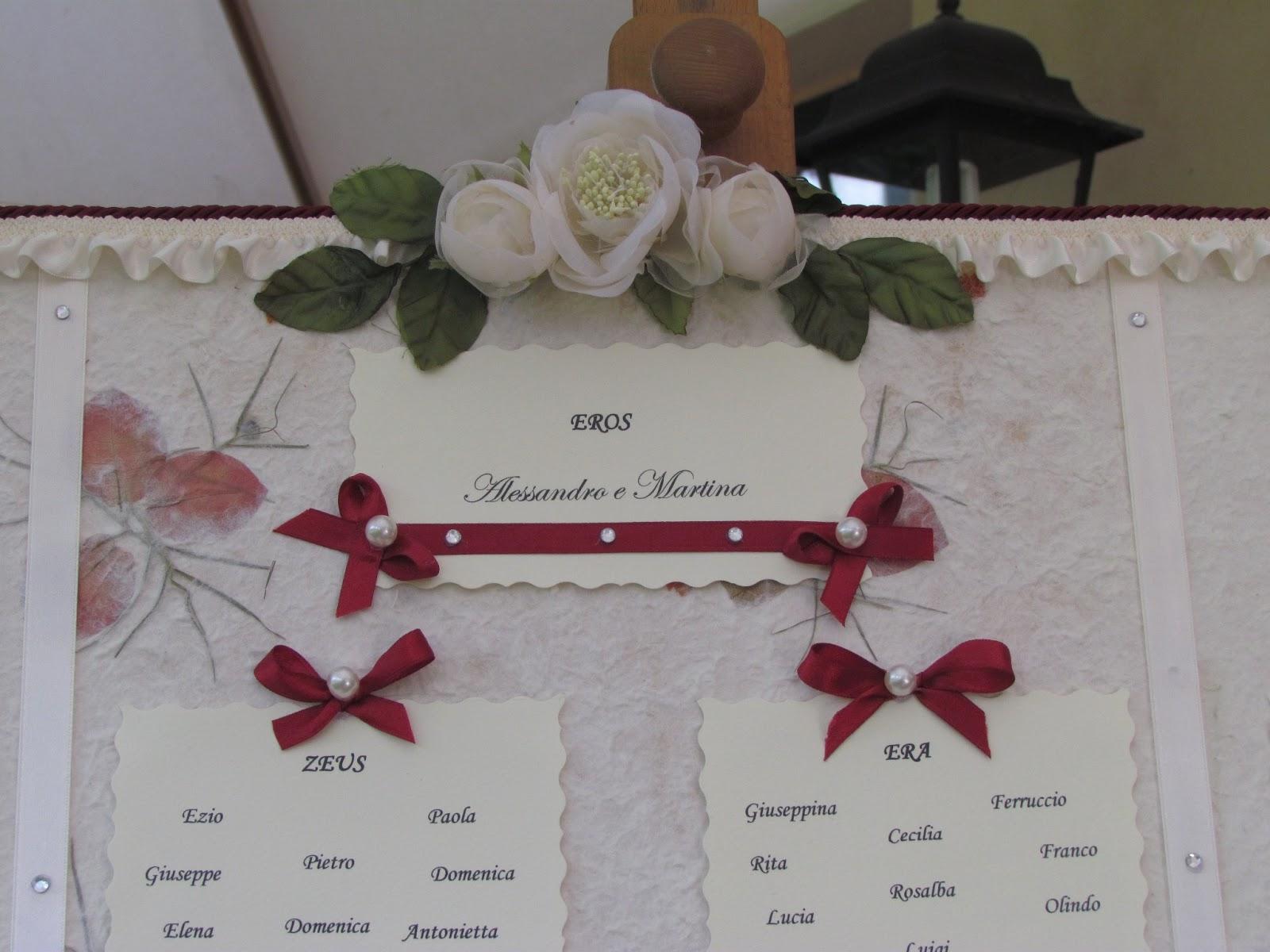 Matrimonio Tema Divinità Greche : Preziose raffinatezze tableau matrimonio fai da te