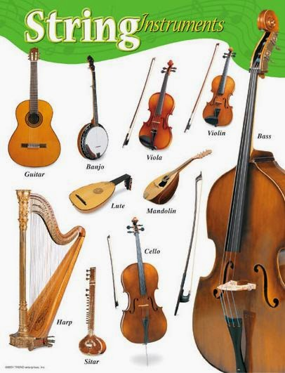 science of musical instruments The art and the science of music acoustics are presented on this site, in musician-friendly format, as is some of our research work in music science site map | contact us physics and music introduction to the acoustics of musical instruments.