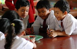 5 Kebiasaan dan Kegiatan Anak Menjelang Istirahat Disekolah
