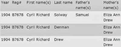 The birth of Cyril Richard, son of Eliza Ann Drew, is registered under three surnames - Drew, Denman and Solway.