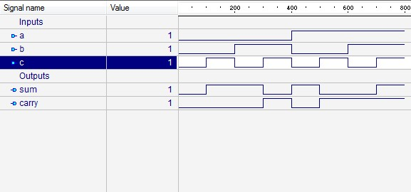 Serial in parallel out in vhdl