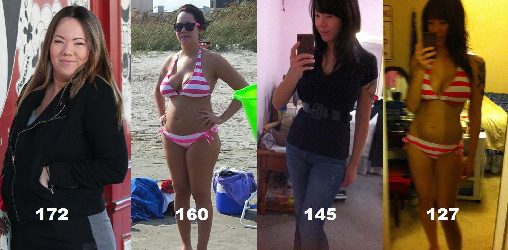 Get Fit or Die Fat quot    sonyanomicsFemale Weight Gain Pictures Before After