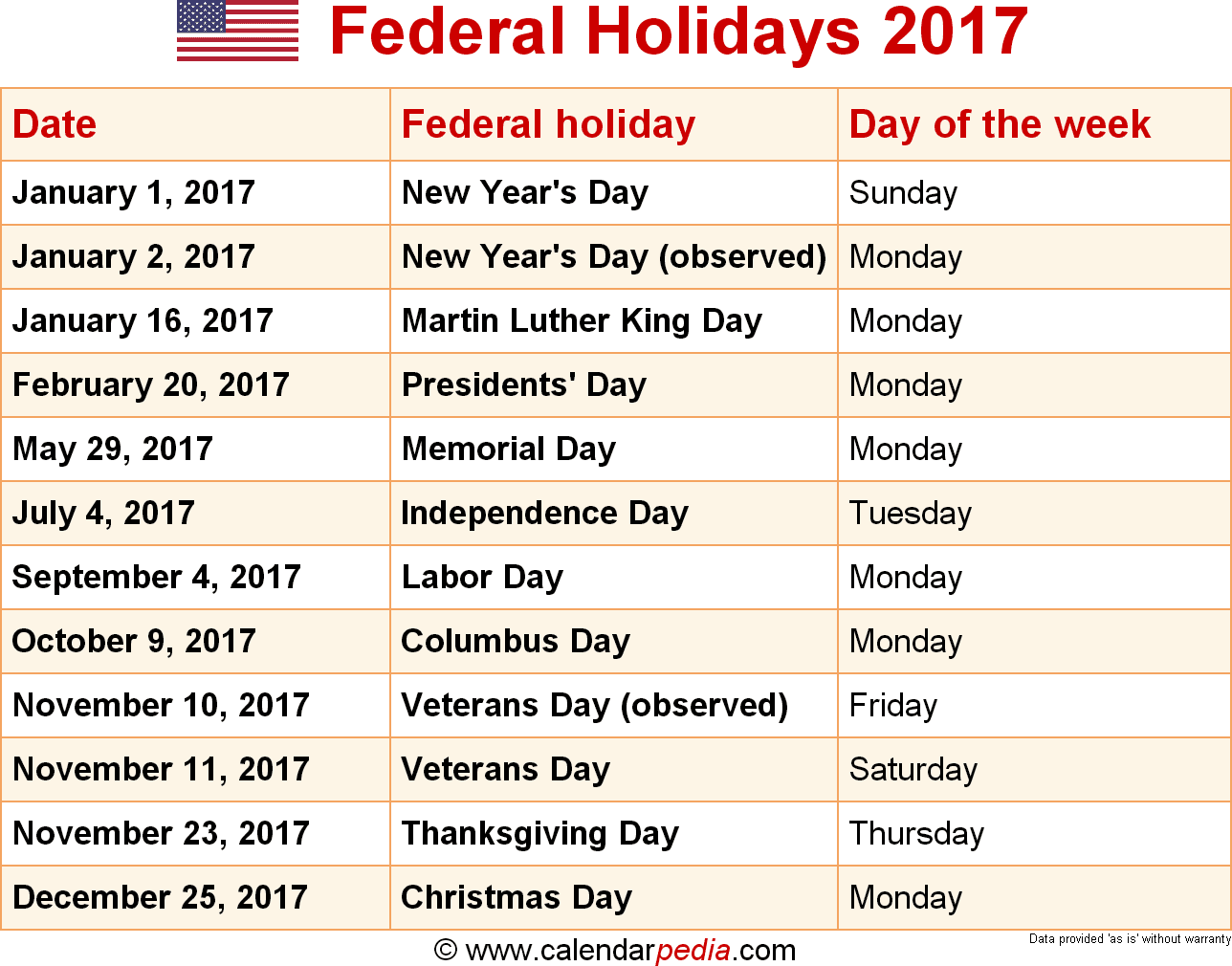 FEDERAL HOLIDAYS AND OBSERVANCE