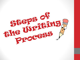 powerpoint writing process The 6 steps of the writing process what are the steps prewriting drafting revising editing final copy publishing kristi hartley taylor county middle school step 1: prewriting find your inspiration.