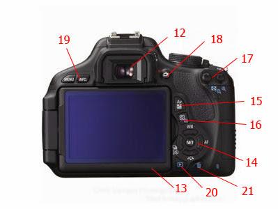 Penjelasan Fungsi Tombol-tombol Pada Kamera DSLR Canon