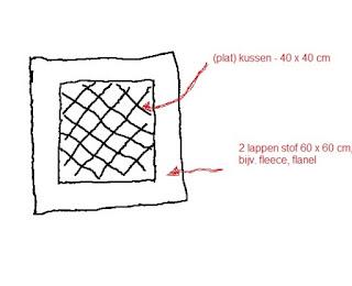 Avanav kussenhoes maken for Plat kussen