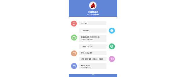 Galaxy S5 pode ter surgido no AnTuTu